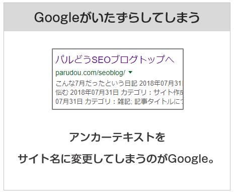 トップページのアンカーテキストが適当だと、Googleがいたずらしてしまう
